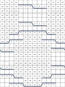 Knitting scheme of diamond knit cable hat pattern